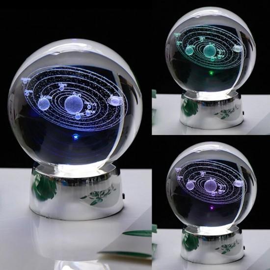 Kristal Cam Küre Samanyolu Led Lamba